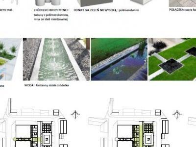 Plany budynku 2